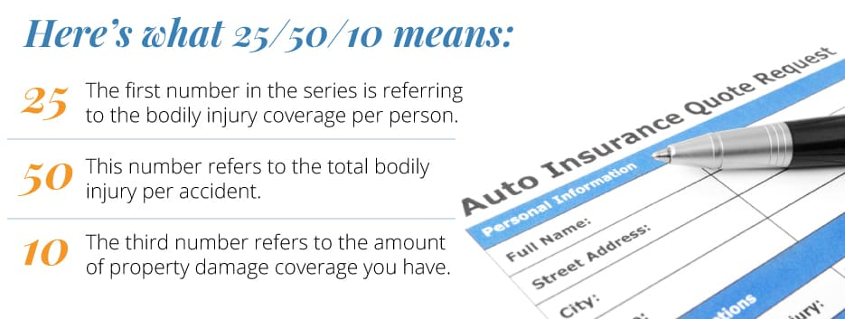 bodily injury insurance numbers