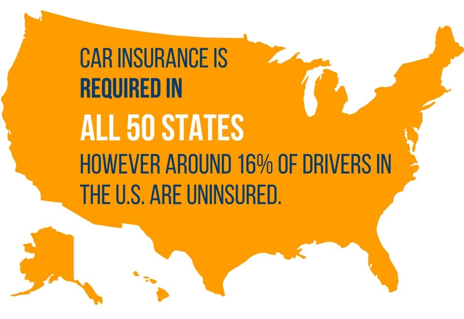 Auto Insurance In Lancaster Camp Hill State College